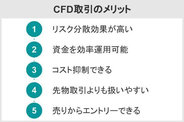 CFD取引のメリット