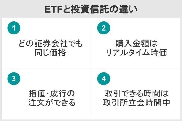 ネット証券でETFを買うならどこ?22.jpg
