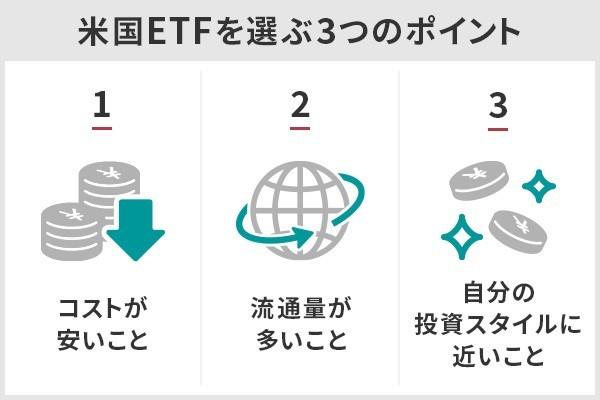 2.米国ETF(アメリカETF)おすすめ10選