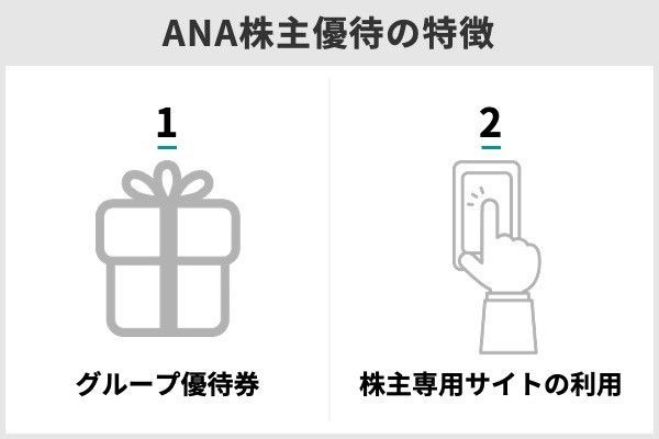 3.ANAとJALの株主優待を徹底比較!お得なのはどっち?航空会社2社の違いをチェック