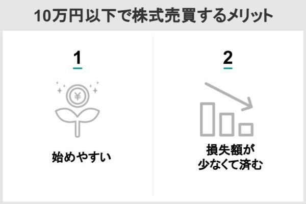 10万円以下株式売買するメリット