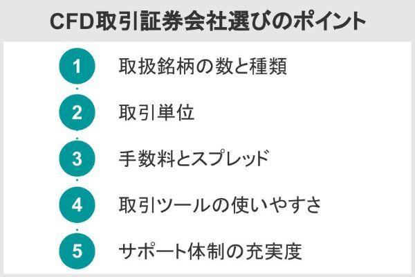 CFD取引証券会社選びのポイント