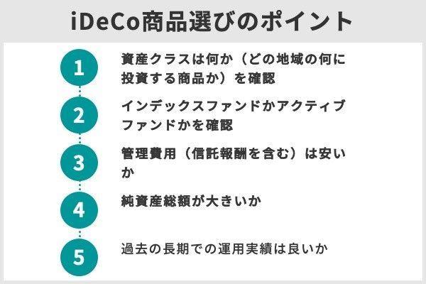 2.楽天証券のiDeCo(イデコ)で初心者におすすめの商品ランキングTOP5