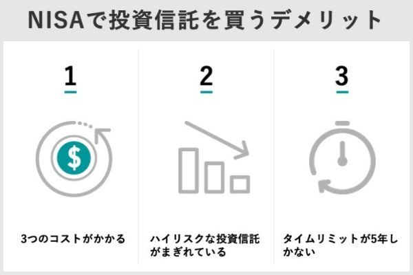 4.NISAで投資信託を買うなら?