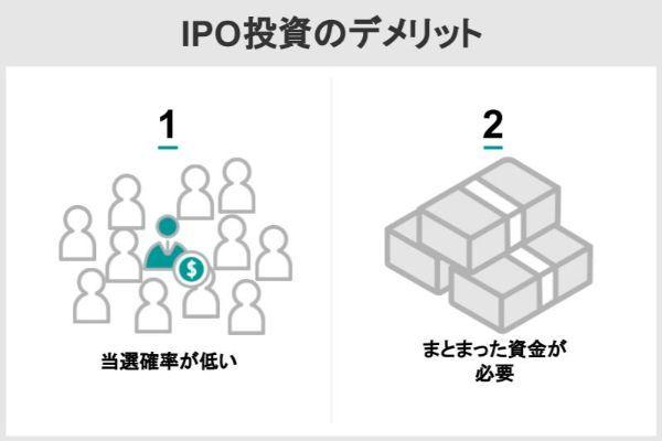 ipo投資のデメリット
