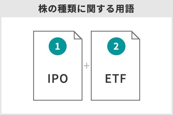 3.株式投資で覚えておきたい基本用語15選