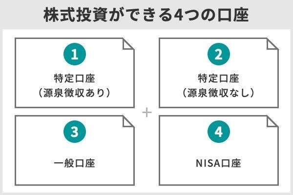 1.株式投資の特定口座、一般口座、NISA口座の違いは?