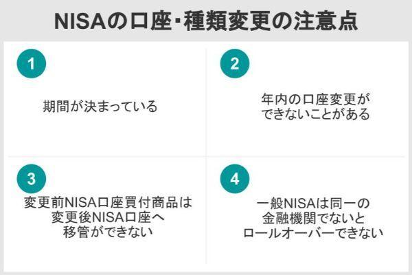 NISAの口座・種類変更の注意点
