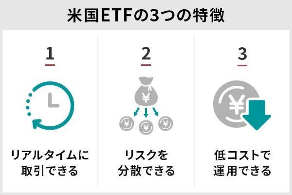 1.米国ETF(アメリカETF)おすすめ10選