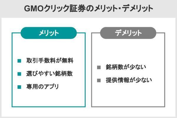 GMOクリック証券のメリット・デメリット