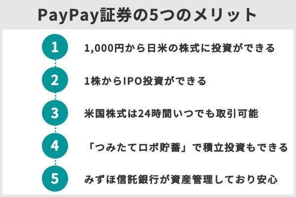 5.PayPay証券のメリット・デメリットは?