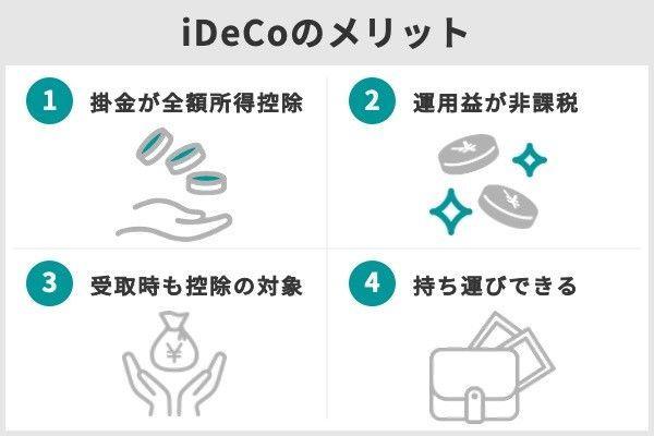 3.iDeCo(イデコ)の9つのデメリット