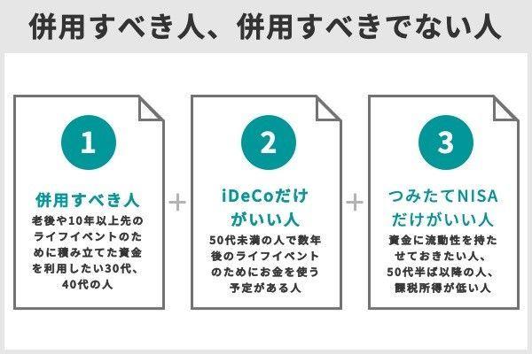 5.iDeCoとつみたてNISAは併用できる!賢い併用方法は?併用すべきでない人は?