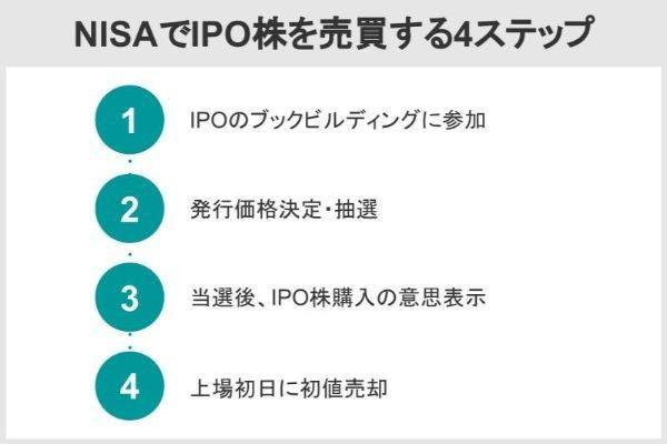 NISA10.jpg