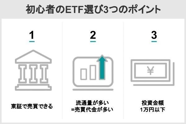 ネット証券でETFを買うならどこ?33.jpg
