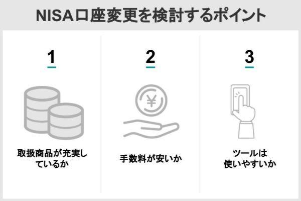 NISA口座変更を検討するポイント