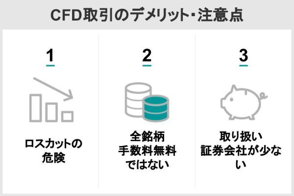 CFD取引のデメリット・注意点