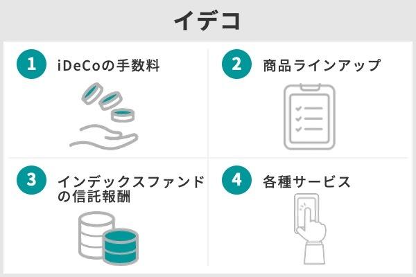 iDeCoの金融機関を比較するポイント