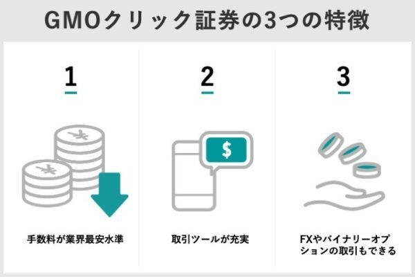 GMOクリック証券2.jpg