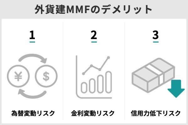 5.「外貨建MMF」とは?特徴やメリット・デメリット、おすすめ銘柄やネット証券などを紹介