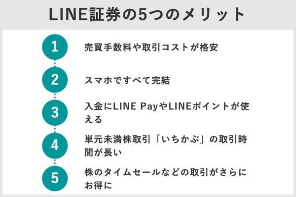 LINE証券2.jpg