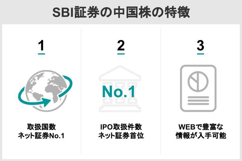 2SBI証券の中国株の特徴.jpg