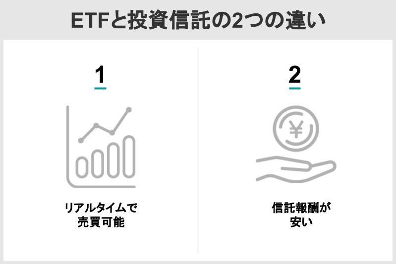 ETFと投資信託の2つの違い