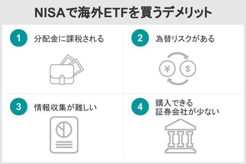 NISAで海外ETFを買デメリット