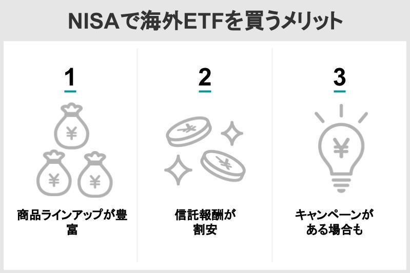 NISAで海外ETFを買うメリット