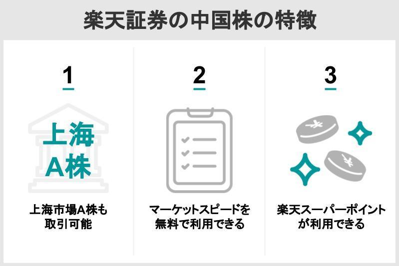 3楽天証券の中国株の特徴.jpg
