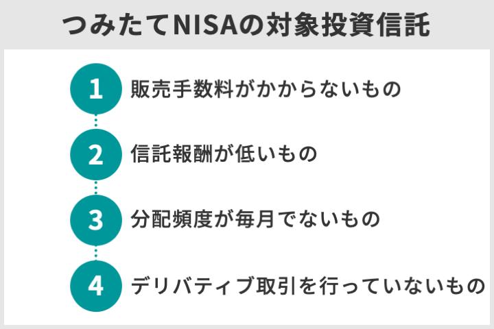 つみたてNISAの対象商品の条件